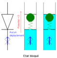 Diode analogie hydrodynamique bloquee.png