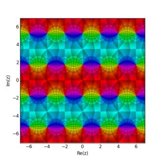 Jacobi elliptic functions - Elliptic Jacobi function, dn, k = 0.8