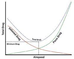 meaning of flight