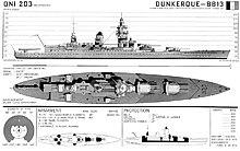 """Схема линкора  """"Дюнкерк """" ."""