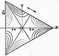 EB1911 Elasticity Fig05.jpg