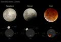 Eclipses Lunares.png