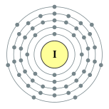 Electron shells of iodine (2, 8, 18, 18, 7)