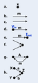 Elements of a signal flow graph.png