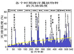 Extinction Intensity(in Chinese).jpg