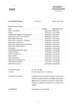 Faillissementsverslag DSG BV.pdf