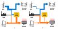 Flexibilität von Wärmepumpen und BHKWs in einem Smart Energy System.png