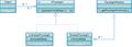 Flyweight-SharedModel.png