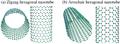 GaN nanotube chirality.png