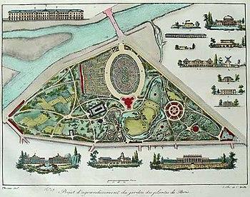 Jardin des plantes de paris wikip dia for Histoire des jardins wikipedia