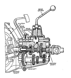 Layshaft - Sectioned 3-speed manual 'crash' gearbox, for a car c. 1935