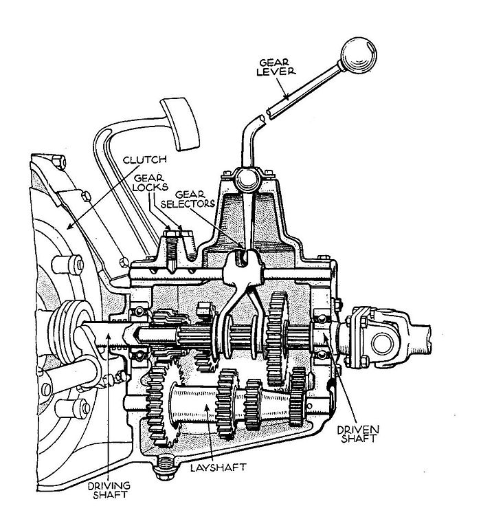 Ford Diagrams Repair Manual