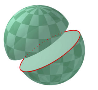 Great circle Intersection of the sphere and a plane which passes through the center point of the sphere