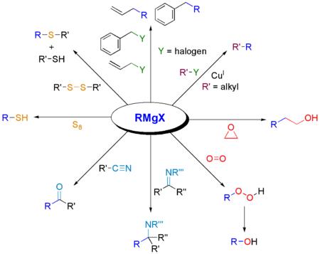 Reaktion von Grignard Reagenzien mit weiteren Elektrophilen