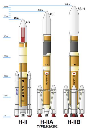H-IIB - H-II series