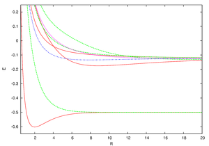 Dihydrogen cation - Image: H2plus figure 2