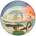 He Waters and Sun Set Free to Move Vritra as Naga and Sun.jpg