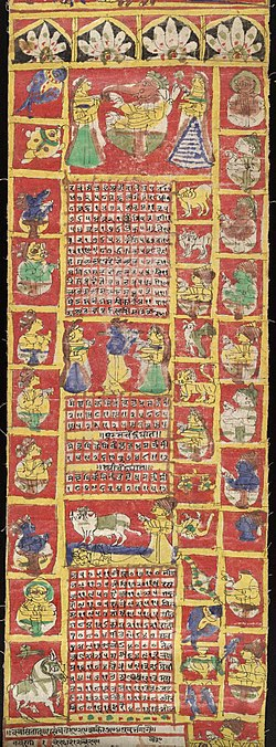 Hindu calendar - Wikipedia, the free encyclopedia