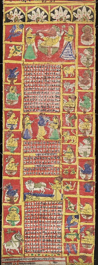 Calendar - A Hindu almanac (pancanga) for the year 1871/2 from Rajasthan (Library of Congress, Asian Division)