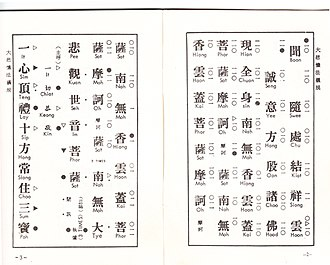 Singaporean Hokkien - Extract from a Buddhist repentance sutra 《大悲懺法儀規》 (with Singapore-style Hokkien romanization) taken from a Buddhist temple in Singapore