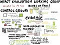 Impact evaluation working group (13669241903).jpg