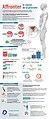 Infographie Cancer de la Prostate.jpg