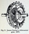 James Starley bicycle differential gear, 1877.jpg