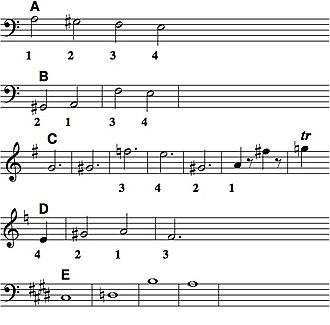 Late string quartets (Beethoven) - Image: Jno Lv B late string quartets analysis