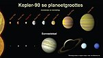 Kepler-90 system rightward-PIA22193 af.jpg
