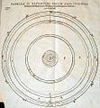 Kepler Celestial Spheres.jpg