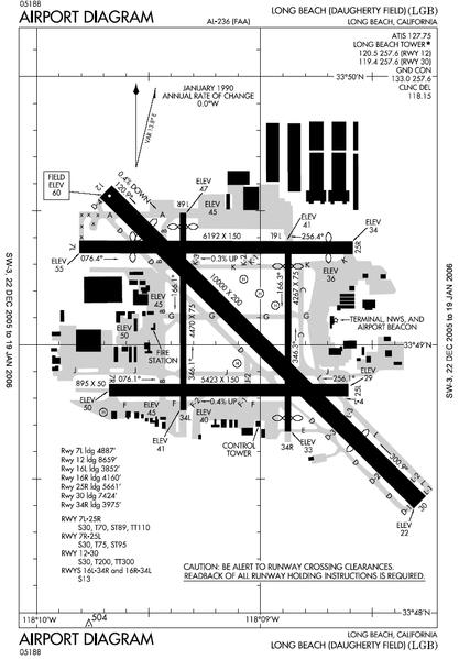 Klgb Airport Diagram Example Electrical Wiring Diagram