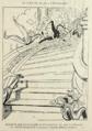 Le coup de balai à l'état-major - Lustige Blatter - 1898.png