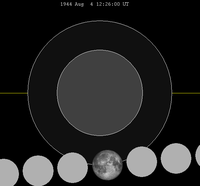Lunar eclipse chart close-1944Aug04.png