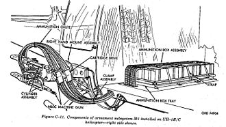 U.S. helicopter armament subsystems - M6 Armament Subsystem on the UH-1B/C