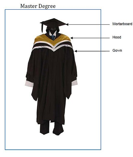 Academic dress - Wikiwand