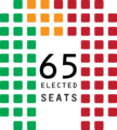 National Assembly seat distribution.PNG