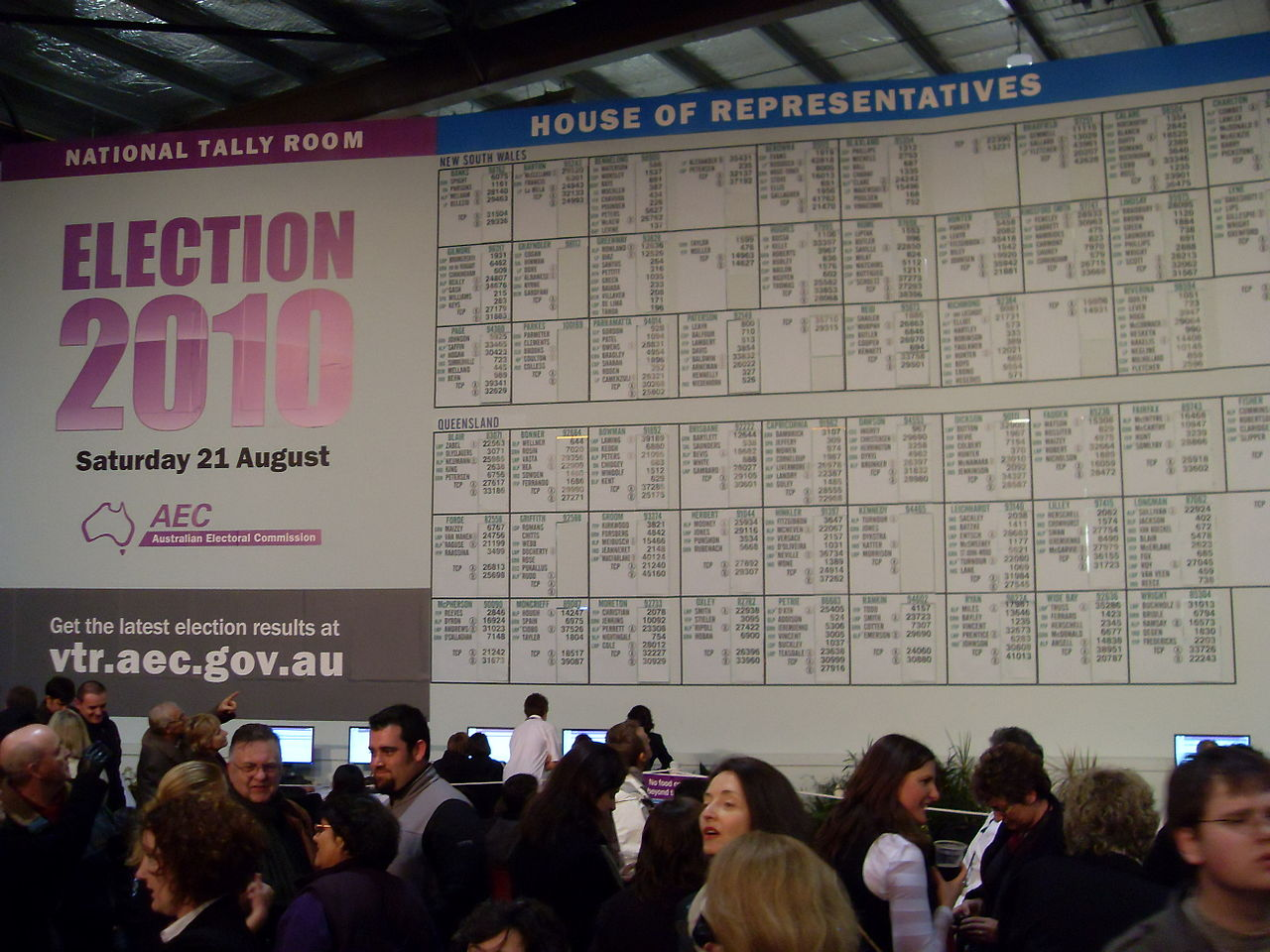 National Tally Room 2010 board, Australia