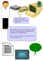 Network neutrality booklet page 3.png