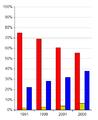 NewZealandReligionsGraph.png