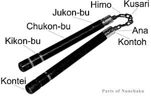 Nunchaku - Parts of nunchaku