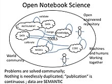 Open Notebook Science.jpg