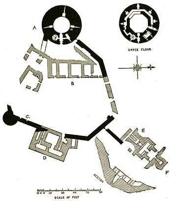 Ground plan of the Castle