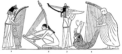 PSM V40 D492 Various forms of egyptian harps.jpg