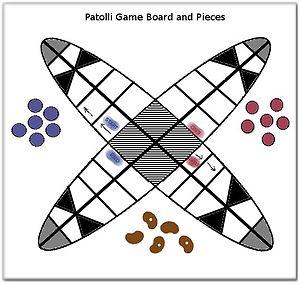 Patolli - Patolli Board