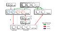 Principais circuitos dos gânglios da base, com a representação das vias direta (GO) e indireta (NoGO).jpg
