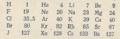 Ramsay 1900 fragment.png