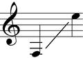 Range alto voice.png