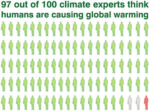 English: Ratio of publishing climate scientist...