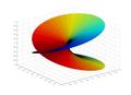 Riemann sqrt.png