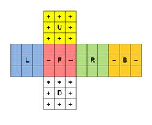 Кубик рубика расположение цветов